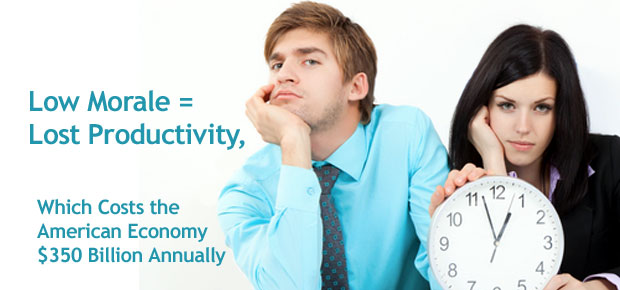 Low Morale = Lost Productivity, Which Costs the American Economy $350 Billion Annually