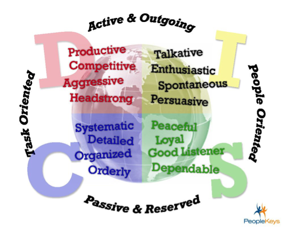 introversion, extravert, extrovert, introvert, extraversion